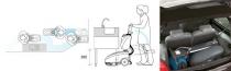 Fimap Genie - Skvělá manévrovatelnost a kompaktní rozměry
